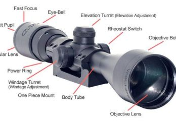 Riflescope Features