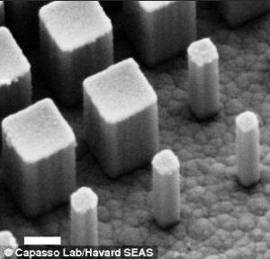 Metal Lens Nano Pillars